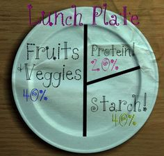 lunch plate portion control