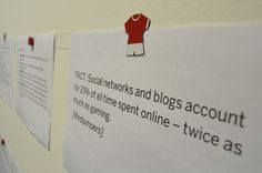 Our conference room shows evidence of a recent social media presentation we held