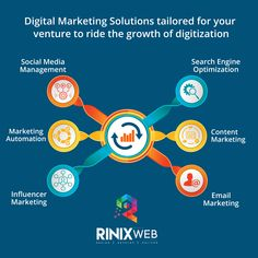 Your web site could be a reflection of your business. A professionally designed and developed web site can take your business to new levels of growth and success. Digital Marketing Services, Seo Services, Email Marketing, Creative Design, Web Design, Logo Design, Social Media Search Engine, Website Design Services, Web Development