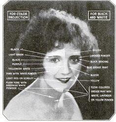 Throwback Thursday - Vintage Film Makeup Tutorial - Lela London  #makeup #vintage