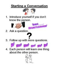 It's always a great idea to post social skills steps throughout the classroom. Students will learn the proper procedures when interacting with others.
