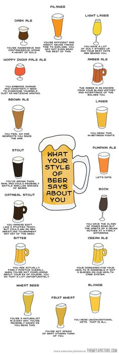 What your style of beer says about you…