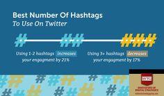 #SocialMediaTips | #TwitterHashtags