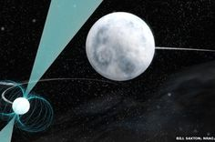 Unusual triple star system may test some of Einstein's theories | I Fucking Love Science