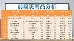 蔡森 ---- 隨勢而為 ---- 技術分析: 1/21 台北技術分析課程