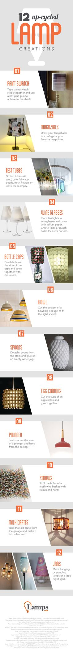 Upcycle Lamps By Lamps.com