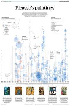 Graphics Info: Gold medal at Malofiej