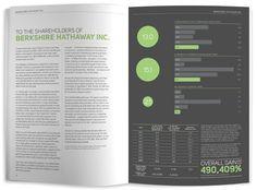 Berkshire Hathaway Annual Report