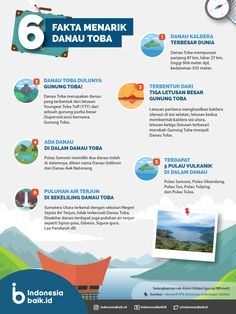 Enam Fakta Menarik Danau Toba | Indonesia Baik Earth Science, Printable Planner, Agriculture, Did You Know, Fun Facts, Tourism, Health Fitness, Knowledge, Education