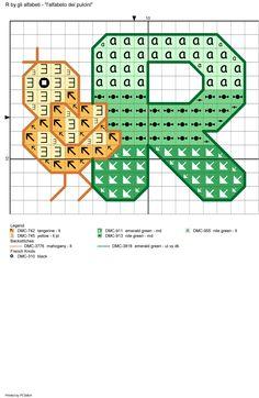 alfabeto dei pulcini: R