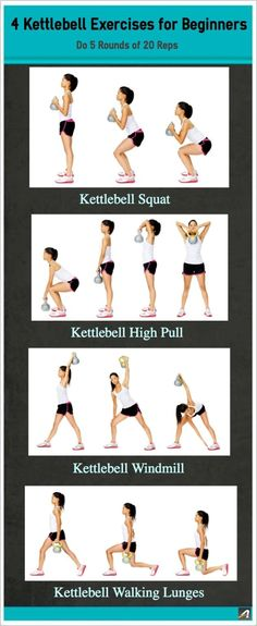 4 Kettlebell Exercises for Beginners - Health News and Views - Health.com