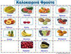 καλοκαιρι στο νηπιαγωγειο - Google Search Greek Language, Sea Fish, Summer Fruit, Summer Crafts, Vegetables, Activities, Education, Google, Facebook