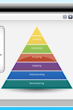 A great prezi about using digital tools in the classroom, based on Bloom's Digital Taxonomy.