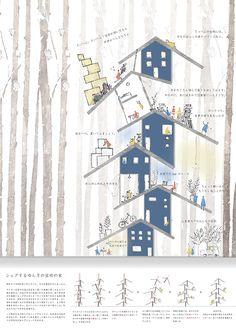 Ideas For Landscape Architecture House Interior Design Landscape Architecture Drawing, Landscape Concept, Landscape Design, Healthcare Architecture, Architecture Plan, Tropical Landscape Lighting, Narrow House Designs, Architect Jobs, Architecture Presentation Board