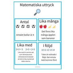 🔎 MATEMATISKA ORD 🔍 Att ta sig an matematiska uttryck är för många andraspråkselever en svår utmaning. Som stöd för detta har jag skapat… Ord, Bullet Journal, Education, Instagram, Onderwijs, Learning