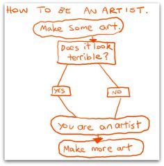 How to be an artist, in the Studio Mothers' Meme of the Week