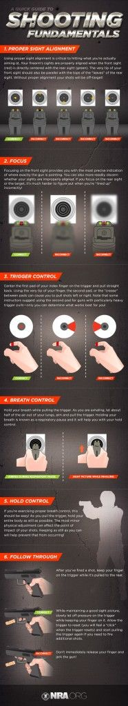 Shooting infographic