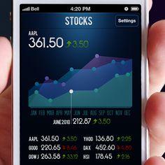 Stocks - Chart