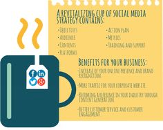 Social Media Corporate Website, Online Marketing, Social Media, Content, How To Plan, Business, Store, Social Networks, Business Illustration