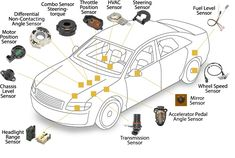 The market research highlights fundamental frameworks on Global Vehicle Sensors Market gives the exhaustive affiliation between past and current market trends to predict future market values and tendencies of the market. Level Sensor, Online Journal, News Magazines, Marketing, Alabama News, Annapolis News, Market Trends, Phase 2, South Africa