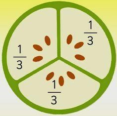 CARTAZES DE FRAÇÕES | Aprendendo com a Tia Debora Math Fractions Worksheets, Teaching Fractions, Maths Puzzles, Fraction Games, Fraction Activities, Learning Activities, Math Literacy, Preschool Math, Kindergarten Math