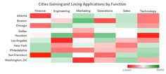 Cities Gaining and Losing Job Applications by Function Career Path, Career Advice, 5 Year Plan, Resume Help, Career Change, Business News, Job Search, Infographics, Maps