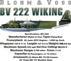 WARBIRDSHIRTS.COM presents German Warbirds, available on Polos, Caps, T-shirts, Sweatshirts and more. featuring here in our Germany collection the BV 222 Wiking