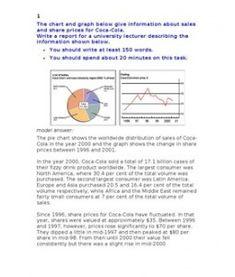 IELTS Writing - Academic Task 1 (Graph Writing) -  Vocabulary