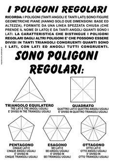 Italian Lessons, Basic Geometry, Italian Language, Learning Italian, Math For Kids, Teaching Math, Homeschool, Classroom, Coding