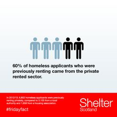 #UK: 60% of #homeless applicants who were previously renting came from the private rented sector #PRS #infographic