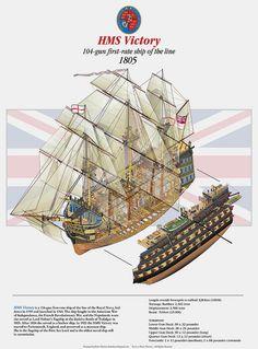 HMS VICTORY | Flickr – Compartilhamento de fotos!