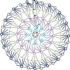 かぎ編み Crochet Japan : スタークロッシェの円編み №2 アクリルたわしサイズ【かぎ針編み】How to Crochet star crochet