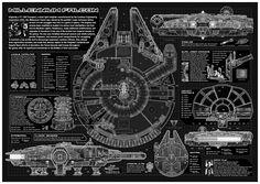 schematics Star Wars Saga, Film Star Wars, Nave Star Wars, Star Wars Poster, Millennium Falcon Blueprint, Millenium Falcon, Starwars, Sith, Star Wars Stormtrooper