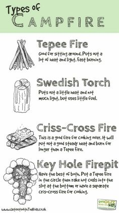 Types of fire pit