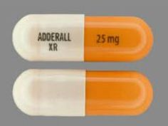 Is Adderall Detectable in Urine Drug Tests & How Long?