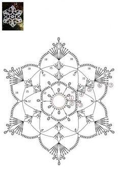 How To Knit: Crochet snowflakes, free crochet pattern Crochet Snowflake Pattern, Crochet Motif Patterns, Crochet Stars, Christmas Crochet Patterns, Holiday Crochet, Crochet Snowflakes, Crochet Diagram, Thread Crochet, Filet Crochet
