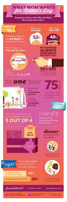 Oilfield Wives are Moms too! This infographic says to start Mom's day off with a 60 minute massage.