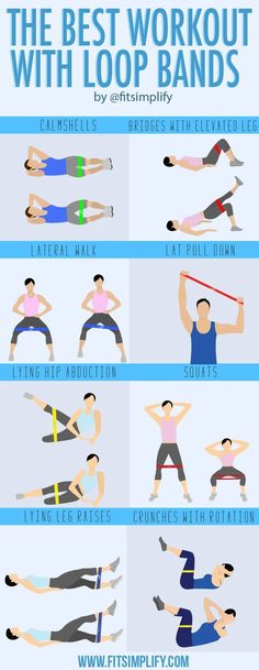 Looking for some workout inspiration? Try the best workout routine using Fit Simplify resistance bands, for a full body burn. Get your resistance bands and start your fitness journey. Fitness Tracker, Fitness Tips, Fitness Motivation, Fitness Exercises, Glute Exercises, Health Fitness, Training Exercises, Fitness Quotes, Yoga Fitness