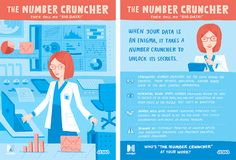 The Number Cruncher: a Workology Personality Type. Find out more: http://www.mindjet.com/workology