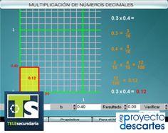 PROYECTO TELESECUNDARIA. Multiplicación de números naturales. Que los alumnos practiquen la multiplicación de números decimales con ayuda de una representación gráfica del resultado.