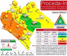 ¡Feliz jueves! Pronóstico del tiempo para las regiones del estado de #Chiapas ⛅️☀️🌾🍃