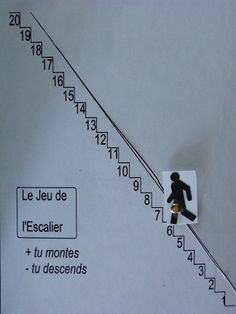Jeu de l'escalier Teaching Activities, Teaching Tools, Teaching Math, Primary School, Elementary Schools, Music Math, Montessori Math, Math Addition, Arithmetic