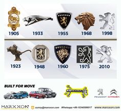 Peugeot 405, Citroen Zx, Porsche Logo, Evolution, Like4like, History, Logos, Badges, Cars