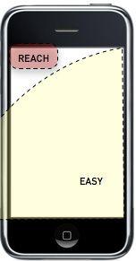 http://www.kickerstudio.com/2011/01/activity-zones-for-touchscreen-tablets-and-phones/