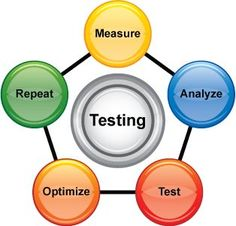 nice With Social Media You Must Test and Retest... Software Kid's Room fun, educational