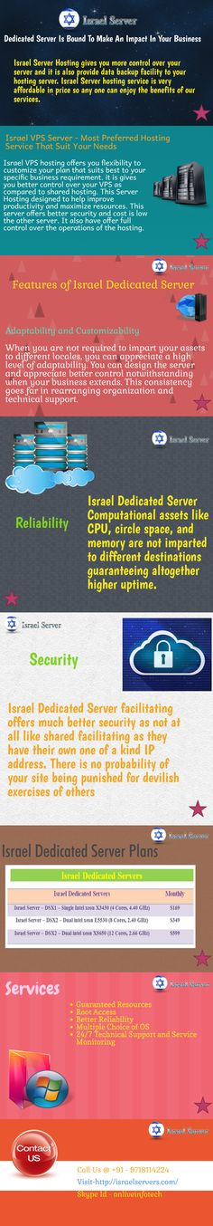 25 Israel Dedicated Server Hosting Israel Ideas Server Hosting How To Plan