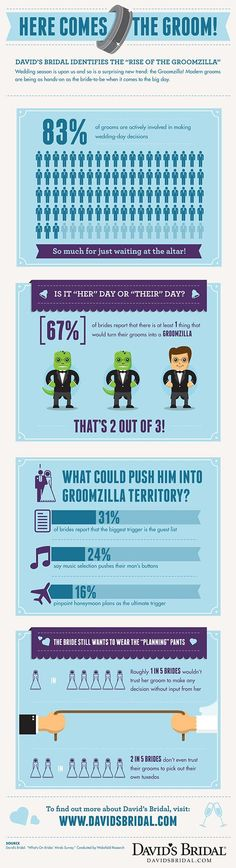 """Two in three brides say their guy could go """"groomzilla."""" Do you agree?"""