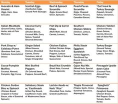 Paleo Menu! Next week's menu is up from The Primal Plan paleo meal delivery.