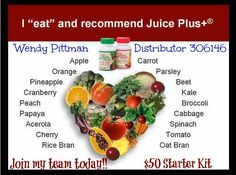 """Learn Why Hundreds of Thousands of People Around the World are Turning to Raw Food to Lose Weight, Feel Great and Regain their Vitality and Energy Join the 1000's of People Who Are Taking """"The Raw Food Challenge"""" with Juice Plus as one of the key factors to a healthier whole food lifestyle."""