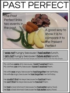 PAST PERFECT (Compared to Present Perfect)